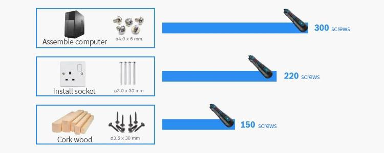 BE1097D39842A811A56C54EA5BE49B37 - Bosch GO Electric Screwdriver review-revolution of tools?